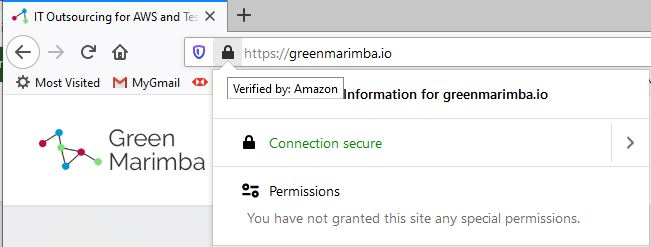 Install SSL Certificates for Website Security